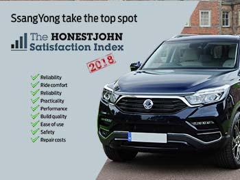 ssangyong-wins-satisfaction-index-honestjohn-2018-nwn